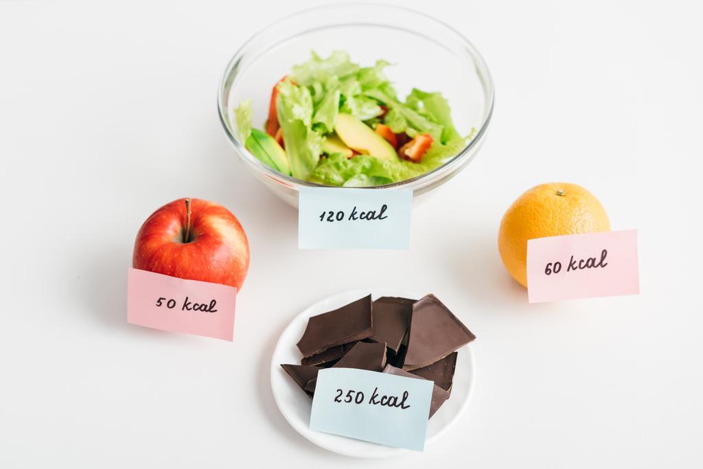 kalóriaszámláló diéta