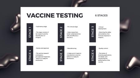 Vaccine Testing stages Mind Map Tasarım Şablonu