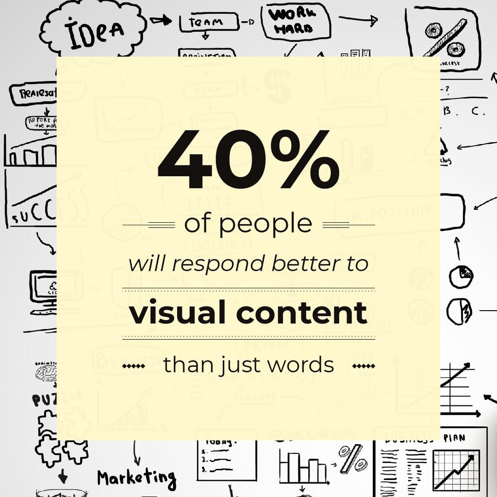 Information about Visual content — Create a Design