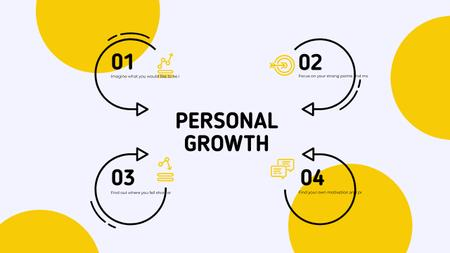 Personal Growth inspiration Mind Mapデザインテンプレート