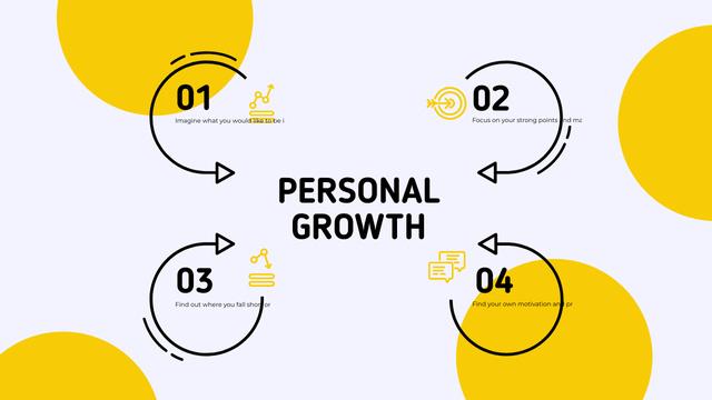 Ontwerpsjabloon van Mind Map van Personal Growth inspiration