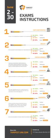 Ontwerpsjabloon van Infographic van Education infographics with Exams instructions