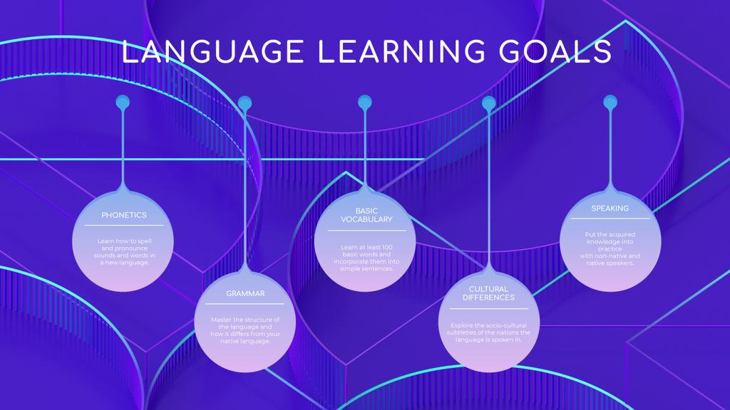 Language Learning elements - Bir Tasarım Oluşturun