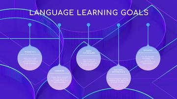 Language Learning elements