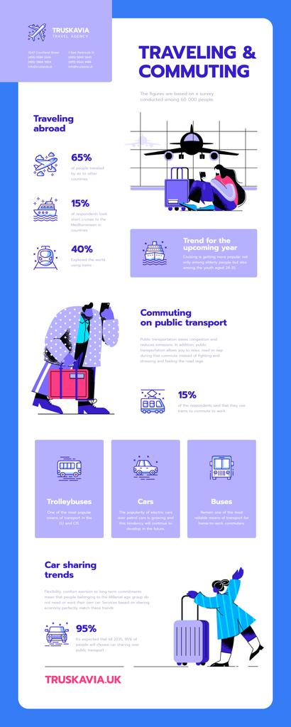 Informational infographics about Traveling and Commuting — Crear un diseño