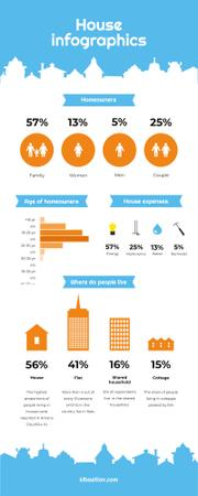 Statistical infographics about Homeowners Infographicデザインテンプレート