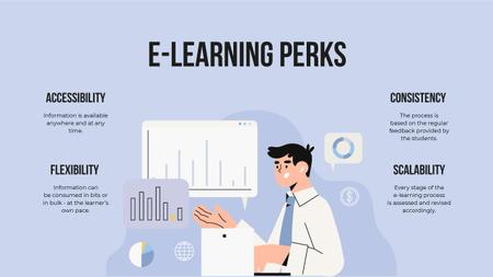 E-learning benefits and tips Mind Map – шаблон для дизайну