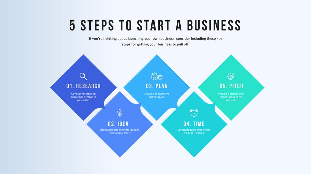 Business Launch steps — Crea un design