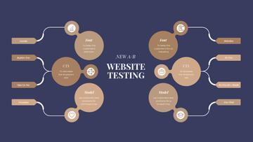 Website Testing Checklist
