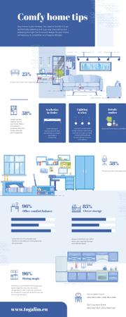 List infographics with Comfy Home tips Infographicデザインテンプレート