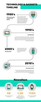 Timeline infographics of Technology and gadgets