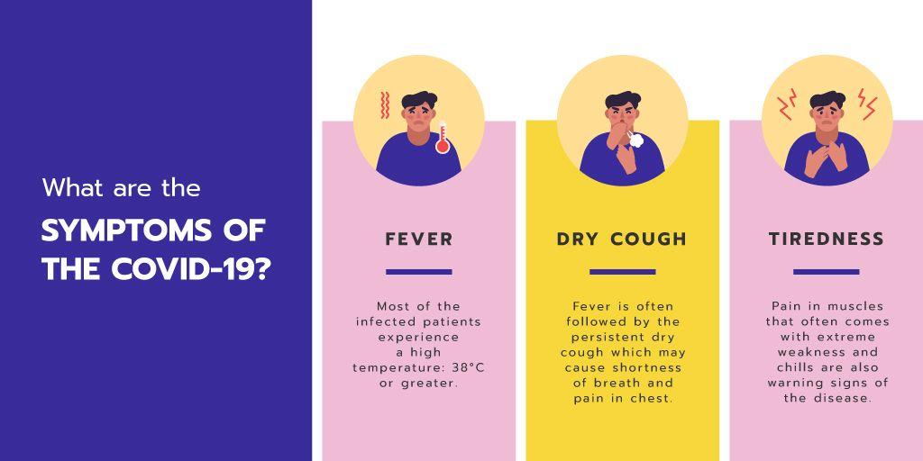Coronavirus Symptom description —デザインを作成する