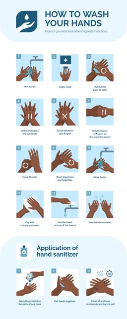 Process Infographics about How to wash hands Infographicデザインテンプレート