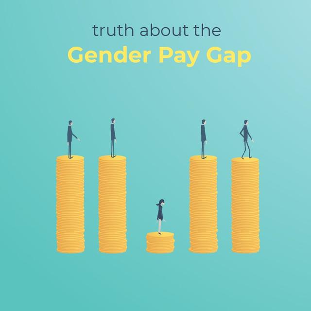 Designvorlage Gender inequality on earnings für Animated Post