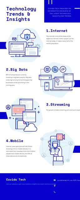 Informational infographics about Technology trends and insights Infographic Tasarım Şablonu