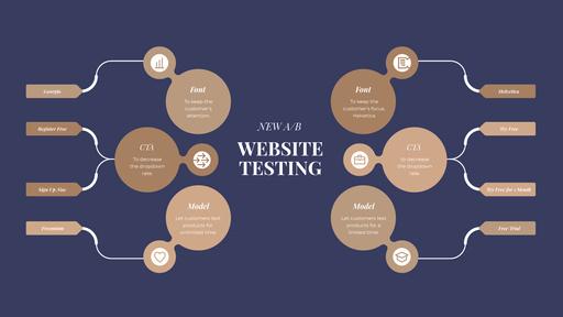 Website Testing Checklist ConceptMap