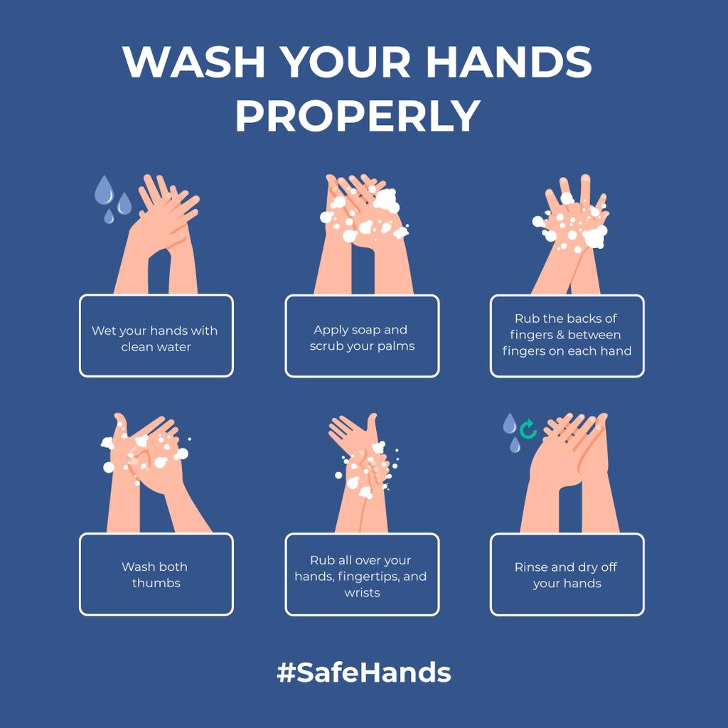 #SafeHands Coronavirus awareness with Hand Washing rules — Modelo de projeto