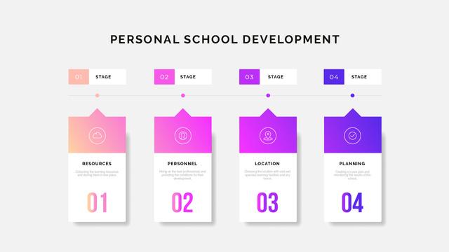 School development plan Mind Map Design Template