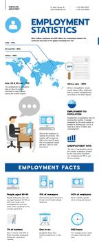 Statistical infographics about Employment
