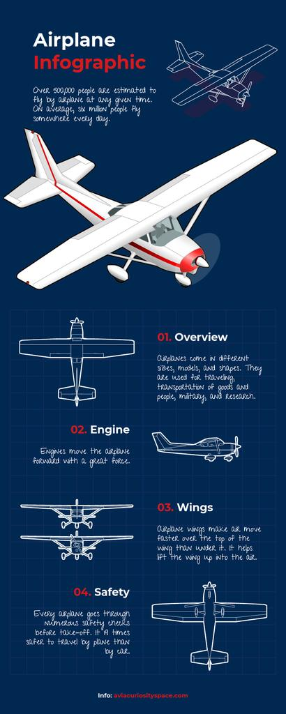 Education infographics Structure of Airplane — Створити дизайн