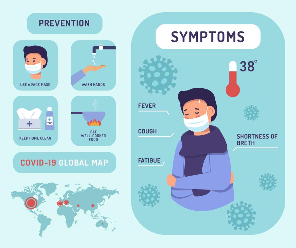 Coronavirus prevention and symptoms with Ill Man — Crear un diseño