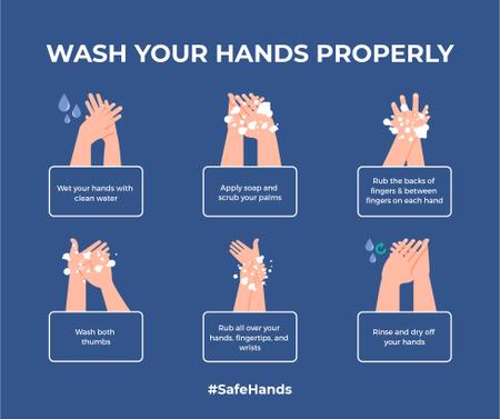 Plantilla de diseño de #SafeHands Coronavirus awareness with Hand Washing rules Facebook