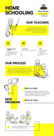 Designvorlage Education infographics about Home schooling für Infographic