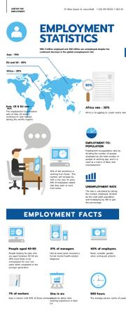 Statistical infographics about Employment Infographicデザインテンプレート