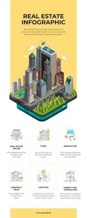 Template di design Business Infographics about Real Estate Infographic
