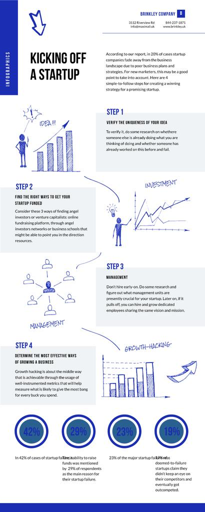 Business Infographics about Kicking of a Startup Infographic Design Template