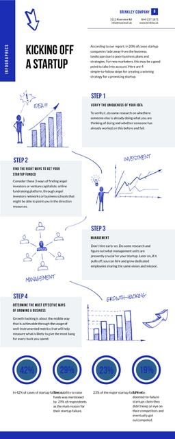 Business Infographics about Kicking of a Startup Infographic Modelo de Design