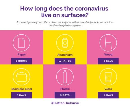 #FlattenTheCurve Information about Coronavirus surfaces Facebook – шаблон для дизайну