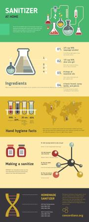 Template di design Process Infographics about How to make Sanitizer Infographic