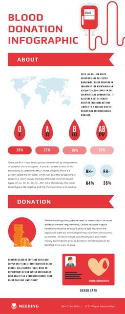 Statistical infographics about Blood Donation Infographicデザインテンプレート