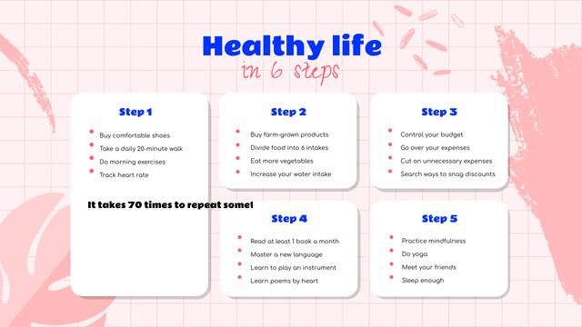 Healthy Life steps Mind Map Design Template