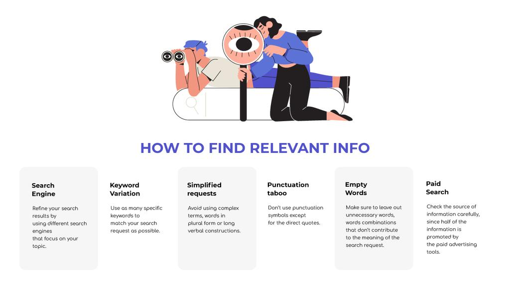 Plantilla de diseño de Web Search tips Mind Map