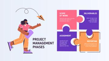Project Management phases with Girl and puzzle