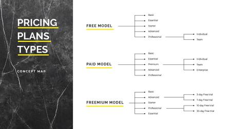 Pricing Plan model types Mind Mapデザインテンプレート