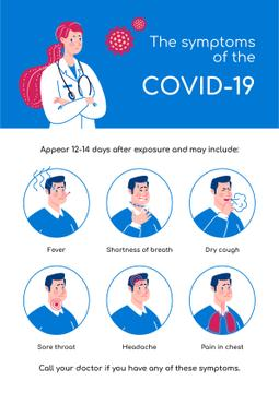 Covid-19 symptoms with Doctor's advice