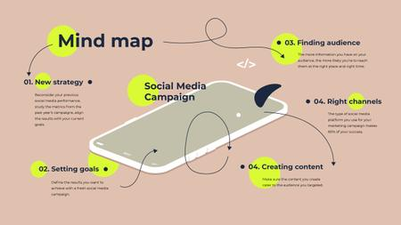 Social Media campaign on Phone screen Mind Map – шаблон для дизайну