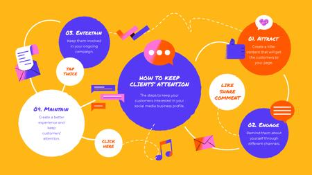 Business Client Engagement tips Mind Map Tasarım Şablonu