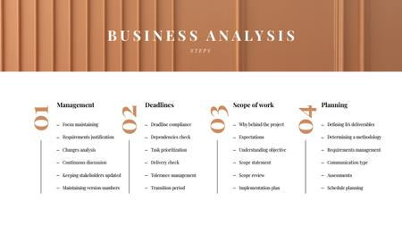 Business Analysis steps Mind Map Tasarım Şablonu