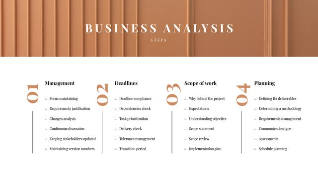 Business Analysis steps Mind Mapデザインテンプレート