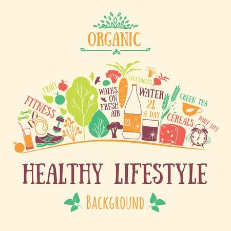 Ontwerpsjabloon van Instagram AD van Healthy Lifestyle Attributes Icons