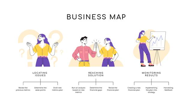 Strategy for Business Plan with successful team Mind Map Design Template
