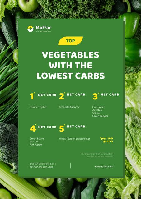 Vegetables with lowest Carbs Poster Modelo de Design