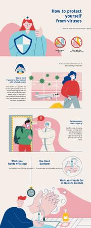 Template di design Education infographics How to protect from yourself Viruses Infographic