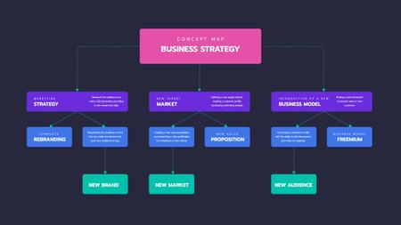 Plantilla de diseño de Business Strategy points Mind Map