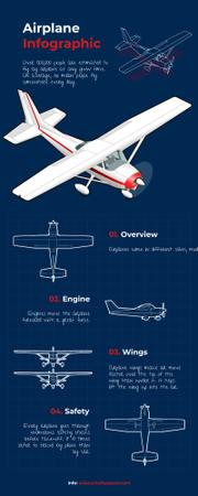 Education infographics Structure of Airplane Infographic Tasarım Şablonu