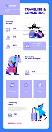 Informational infographics about Traveling and Commuting Infographic Tasarım Şablonu
